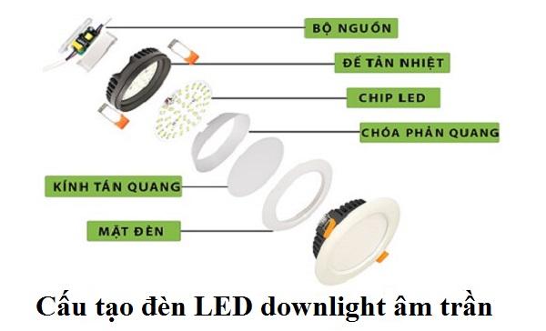 Đặc điểm cấu tạo của đèn